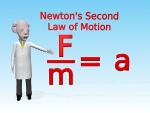 移動平均線の意味と使い方