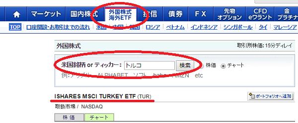 トルコ株ETFは日本の証券会社で買える